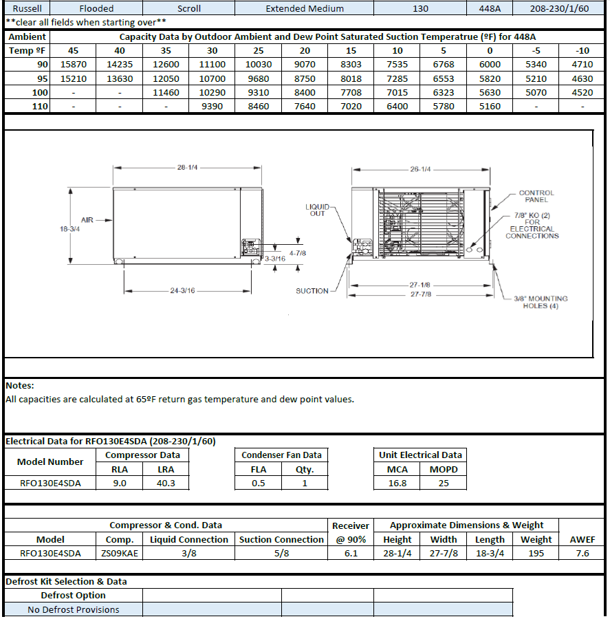 cu specifications